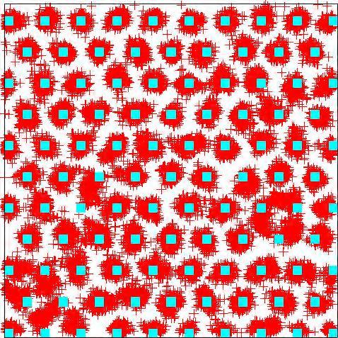 quantum-matter